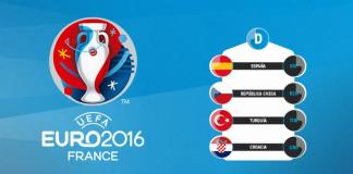 Euro 2016 Group D odds